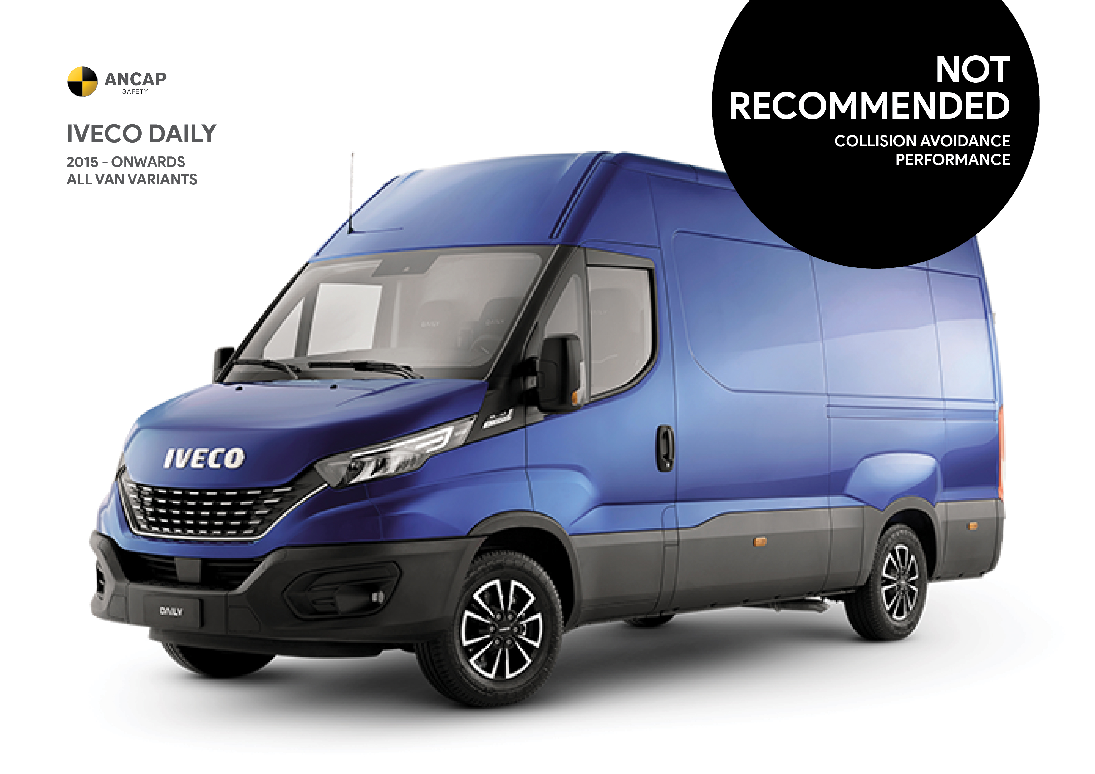 Australasia's independent voice on vehicle safety, ANCAP SAFETY, has broadened its field of view to review the active safety performance of a range of commercial vans – a segment not previously put under the microscope.