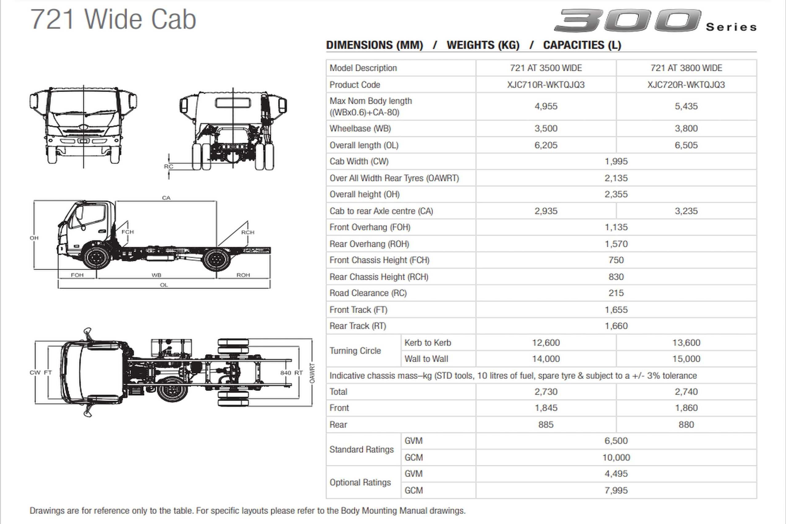 Hino 300 721 Wide Cab dimensions